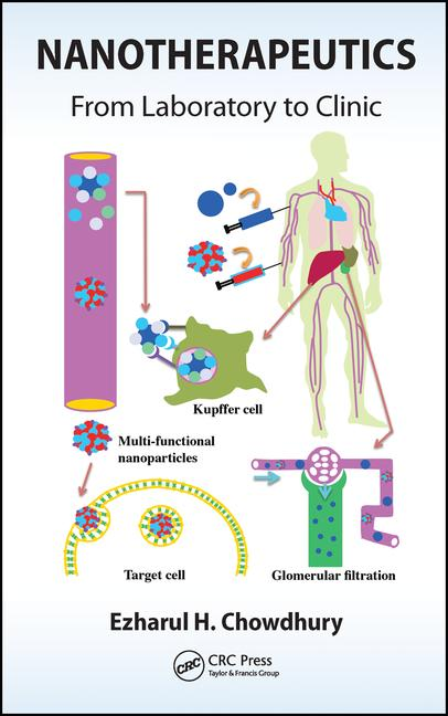 Nanotherapies- From Laboratory to Clinic