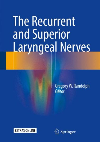 Recurrent & Superior Laryngeal Nerves